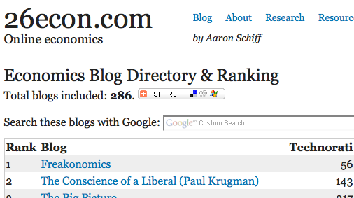 Mainstream Media Still Stingy About Linking to Blogs?