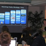 Hawaii Social Media Club Workshop - Beth Kanter on the Social Media Game