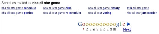 Related Keywords on Google's Search Results
