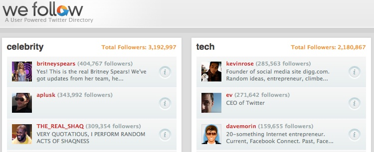 Kevin Rose launches WeFollow via Digg
