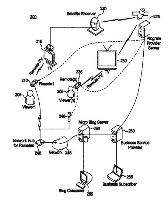 "IBM develops ""automatic blogging during media viewing"" patent"