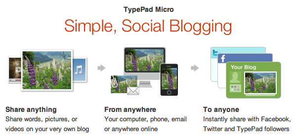 Six Apart launches TypePad Micro and official AVATAR online community