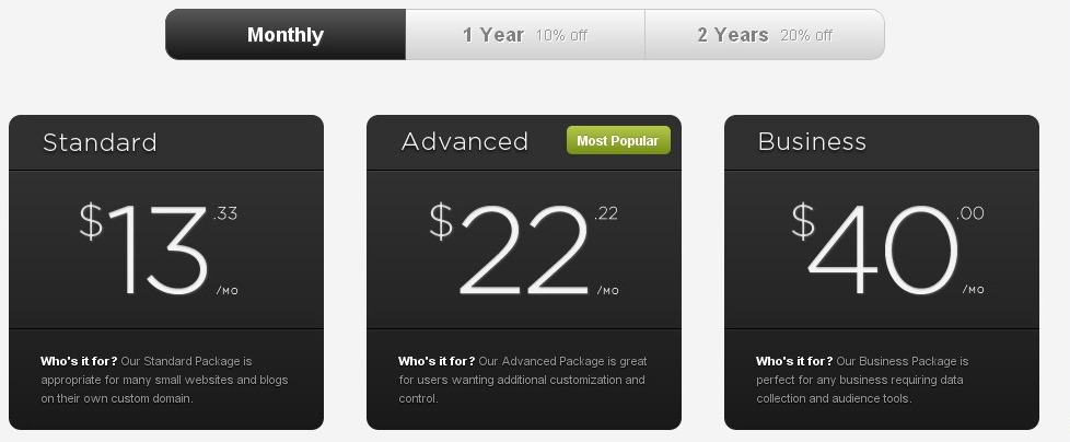 Squarespace Quietly Launches New Price Plans