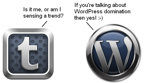 Is WordPress Turning Into Tumblr?