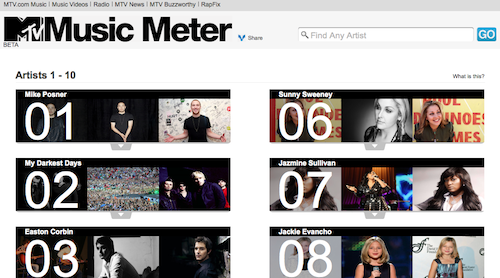 MTV Announces Music Meter, Social Media For Upcoming Musicians