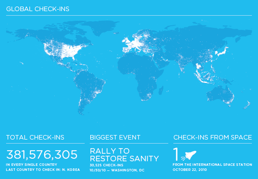 Foursquare Infographic - 6 million users celebrated