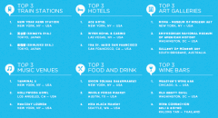 Foursquare Facts Infographic