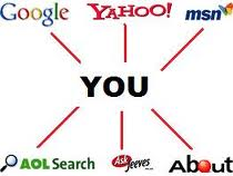 How an Inbound Link Can Improve Search Engine Rankings