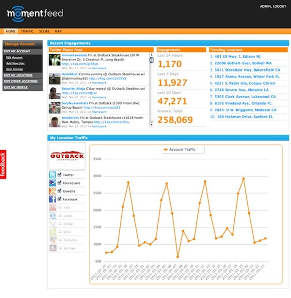 MomentFeed Dashboard Display