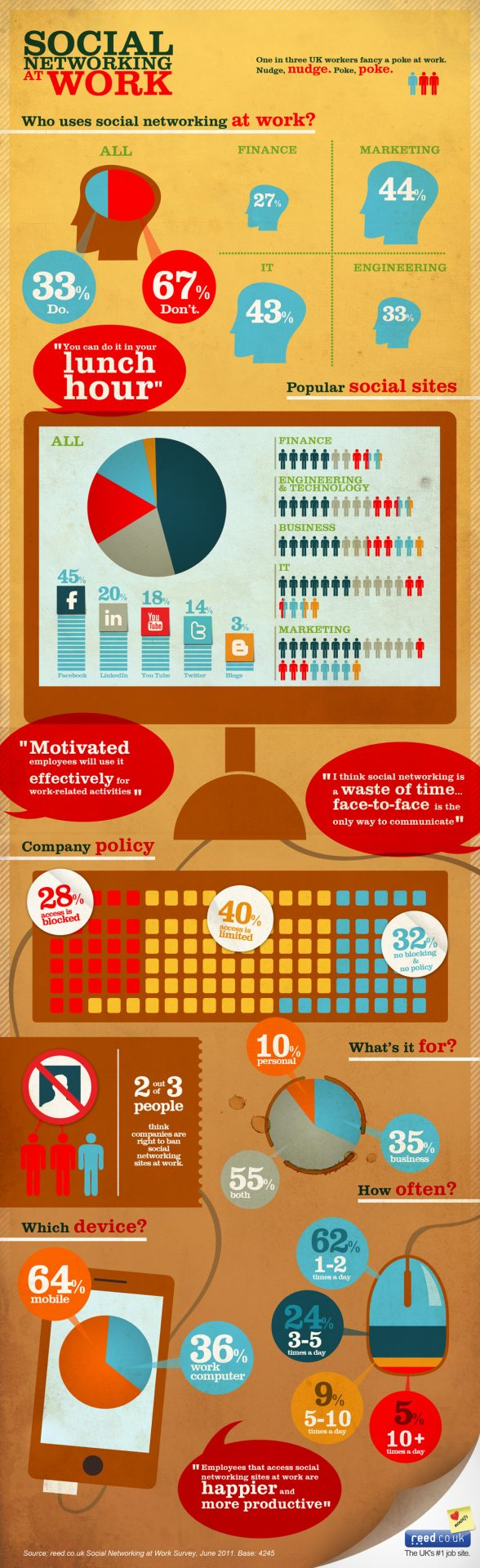 Employees Like Work More When Social Media Is Allowed [Infographic]
