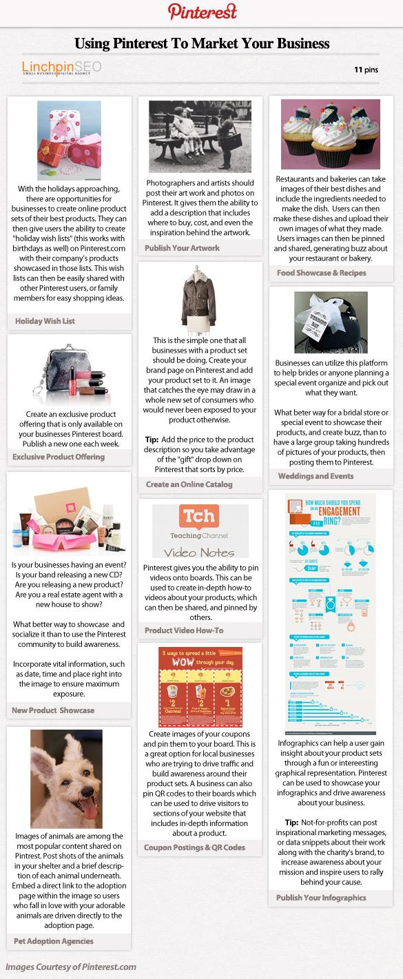 Using Pinterest as Business Marketing Tool