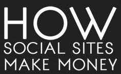 Money Making Infographic