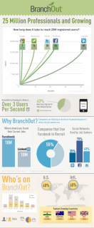 BranchOut 25 Million Users Infographic