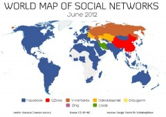 Facebook Dominates Worldwide SocialMedia Traffic