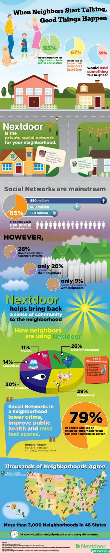 Nextdoor.com Brings Social Living To Communities [Infographic]