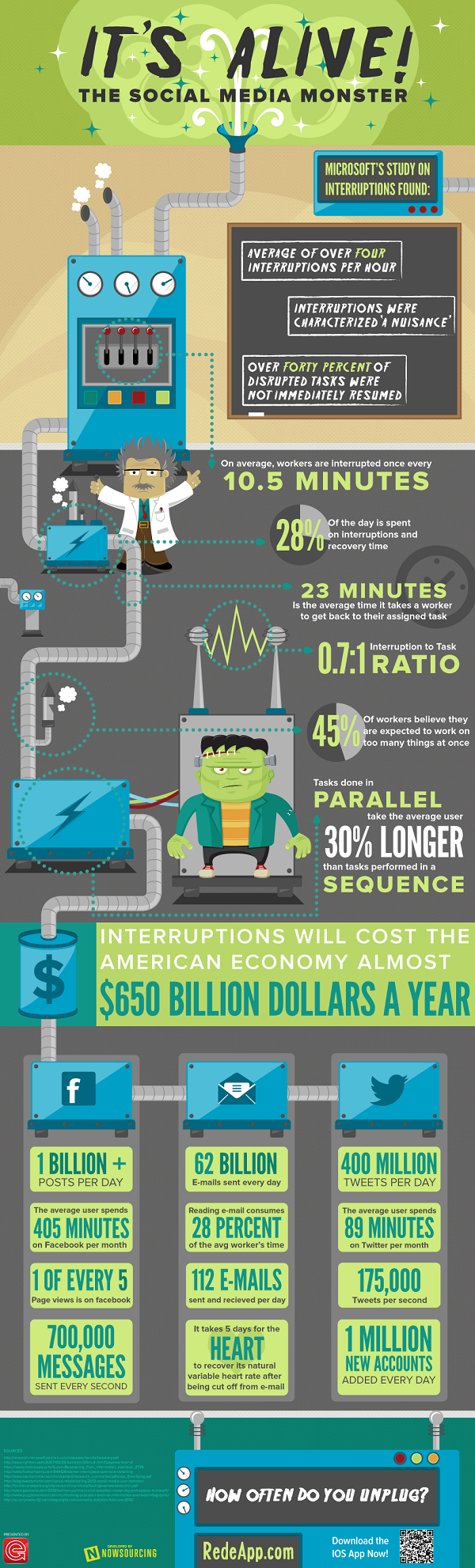 Social Media Will Distract You At Work [Infographic]