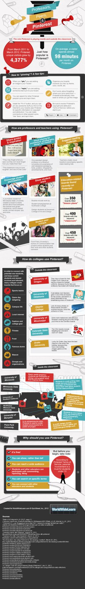 An Educators Guide To Pinterest [Infographic]