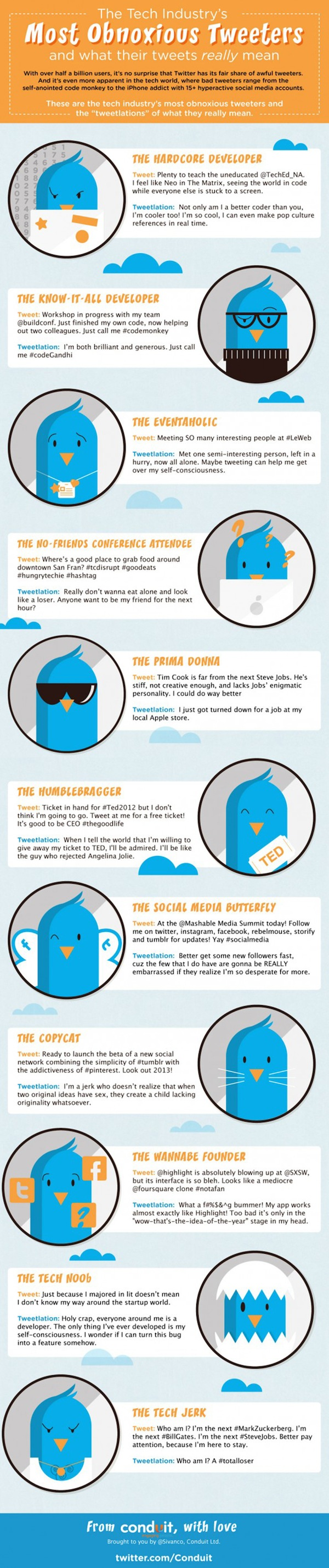 Twitter's Most Obnoxious Tech Tweeters Revealed [Infographic]