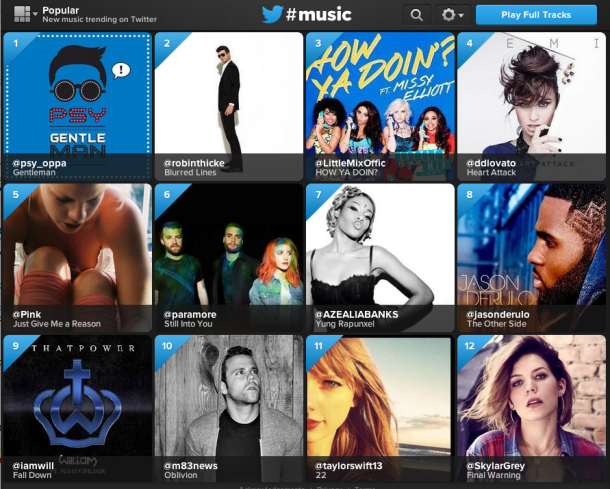 Twitter #Music – What Is It?