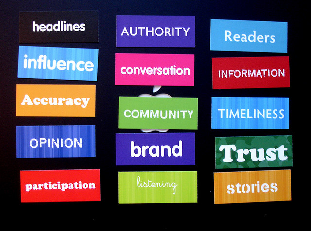 Why Marketing Your Blog is Crucial to Its Success