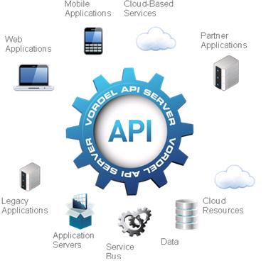 Api Development How Important Are Terms Of Service To