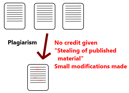 no plagiarism writing service