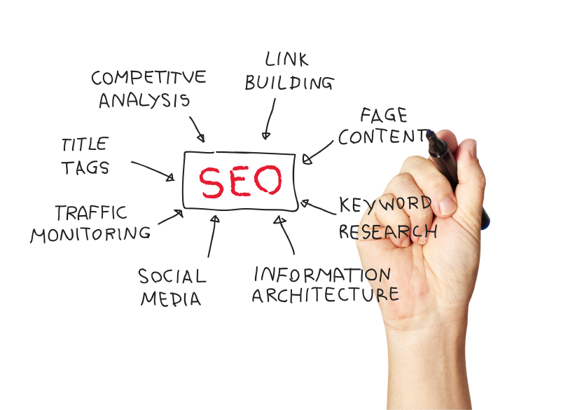 How to Make a Website That Search Engines Will Love