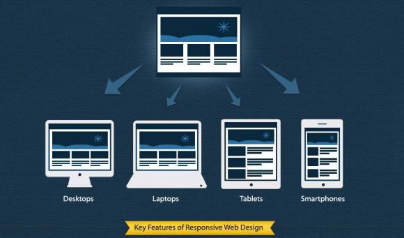 responsive_design