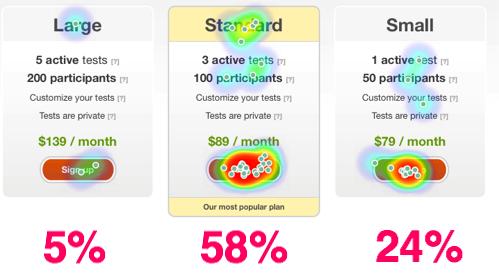 increase freelance profits