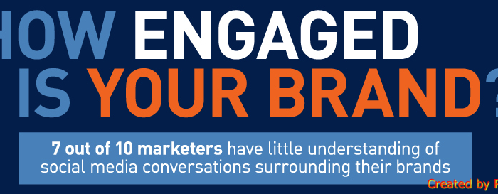 How Engaged Is Your Brand? [Infographic]