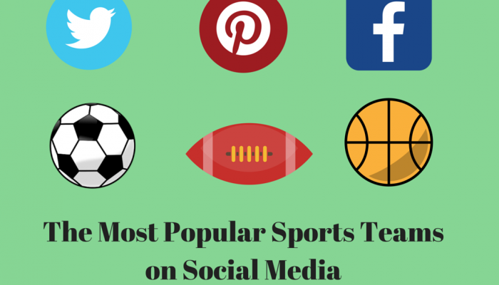 The Most Popular Sports Teams on Social Media