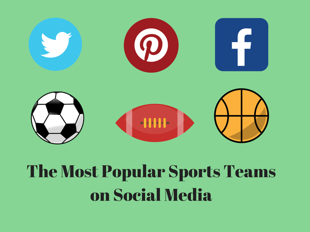 Most Popular Sports Blogs