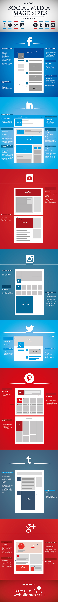 Social Media Image Size Guide 2016