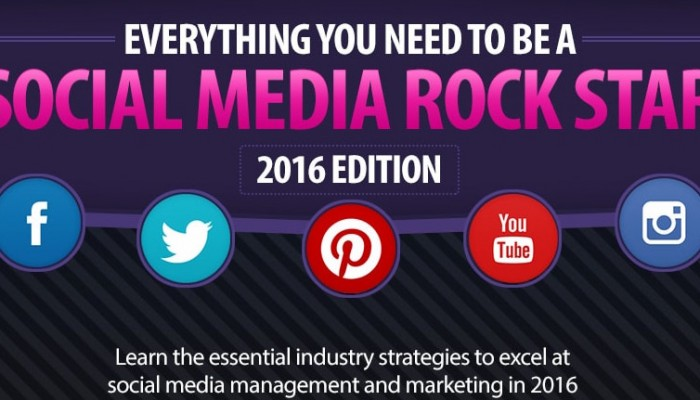 The Ultimate Social Media Cheat Sheet 2016 Edition