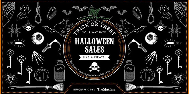 Trick Or Treat: How Businesses Are Cashing In On Halloween