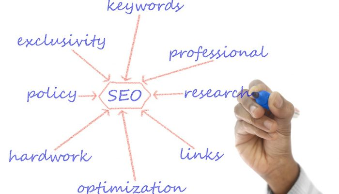 How to Create Killer SEO Content on a Budget