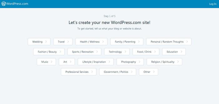 wordpress free blogging platform