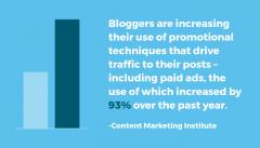 b2b blogging paid ads