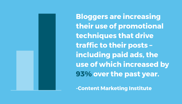 b2b blogging paid ads